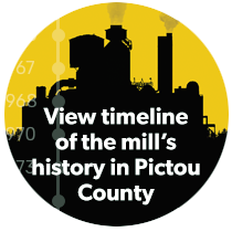 timeline of the mill in Pictou